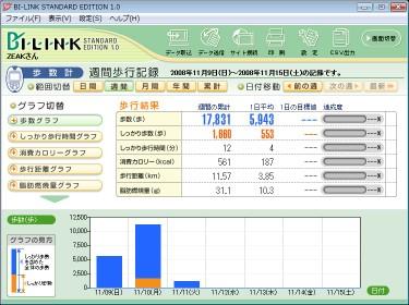 Hokou1week_2